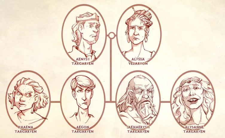 House Targaryen family tree